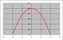 parabola2